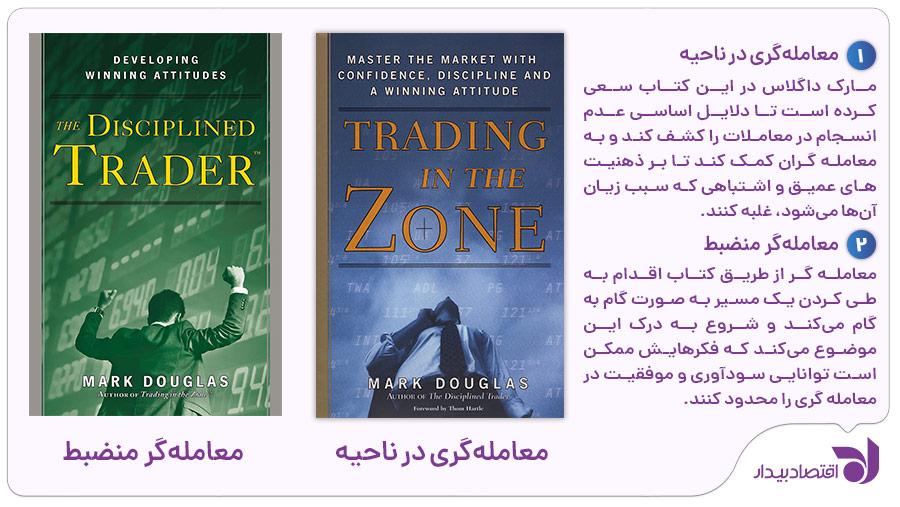 mark-douglas-books-1.jpg